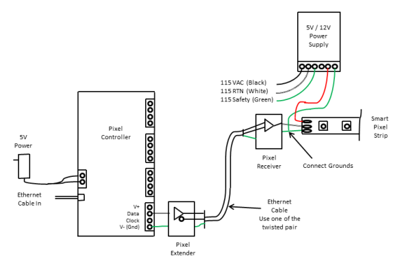 Holiday Lights Wiring Diagram - Wiring Diagrams on