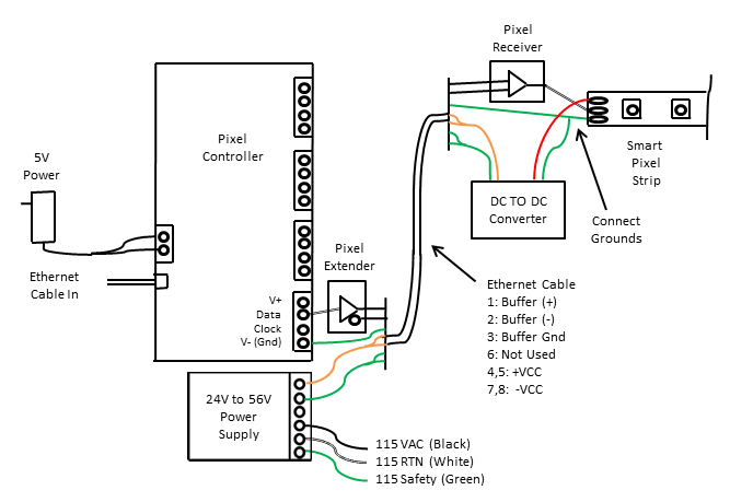 network cable lighting diagram